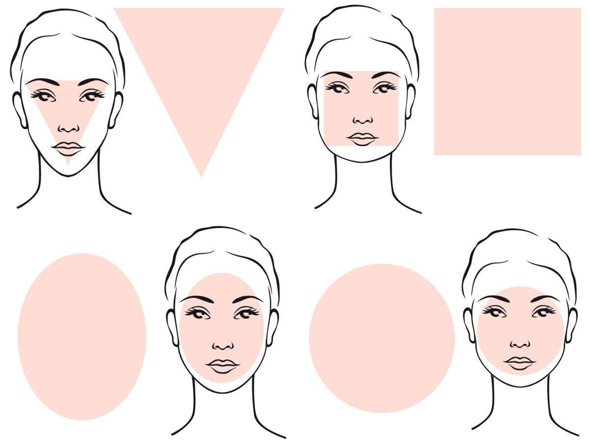 Welcher Scheitel Zu Welcher Gesichtsform Frisuren Schmales Gesicht Gesichtsform Gesicht