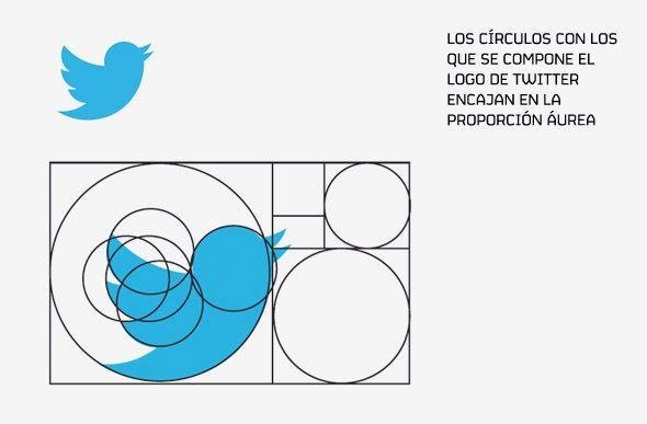 Twitter Quizás Uno De Los Logos Más Recientes En Presentar Las Supuestas Proporciones áureas En Su D Proporcion Aurea Diseño De Logotipos Diseño Gráfico Mínimo