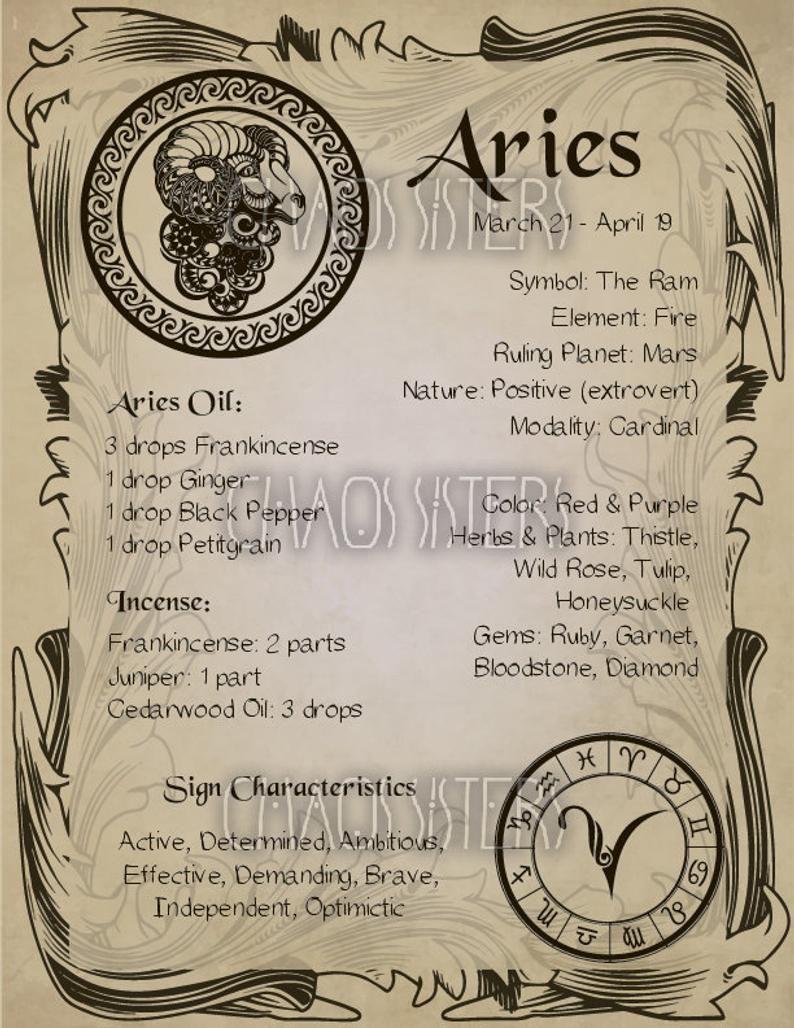 Zodiac 12 Signs Printable Book Of Shadows Pdf Pages Wicca Image 1 Book Of Shadows Book Of Shadow Book Of Shadows Pdf