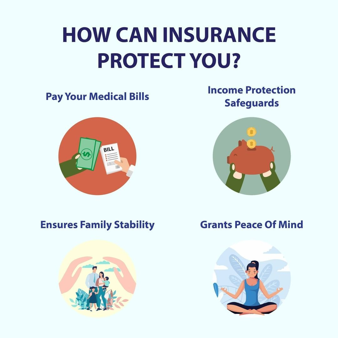 When You Buy Insurance You Re Buying A Promise It S A Promise That If Something Catastrophic Happe In 2020 Income Protection Medical Billing Important Things In Life