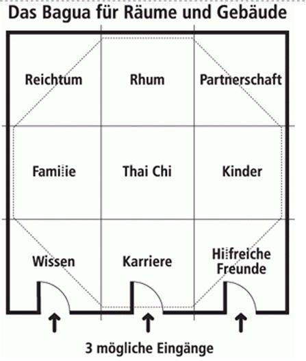 Feng Shui - Harmonie für Schlafzimmer, Garten und das ganze Haus - feng shui bilder schlafzimmer