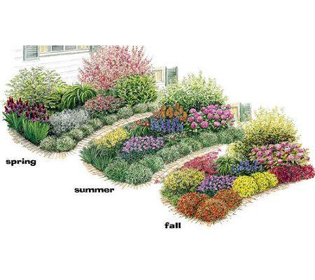 V106059 001 450×400 Garden And Patio Garden Garden 400 x 300