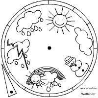 Wetteruhr basteln Wetter basteln Wetter uhr Wetter