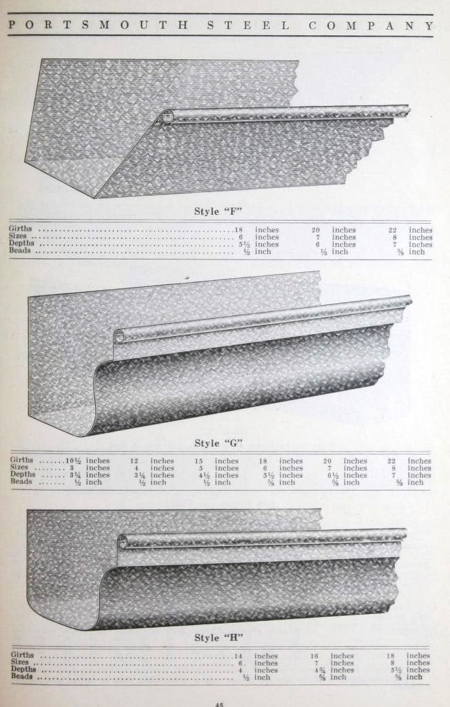 Sheet Roofing Catalog 1915 Portsmouth Steel Company Free Download Borrow And Streaming Roofing Roofing Sheets Steel Companies