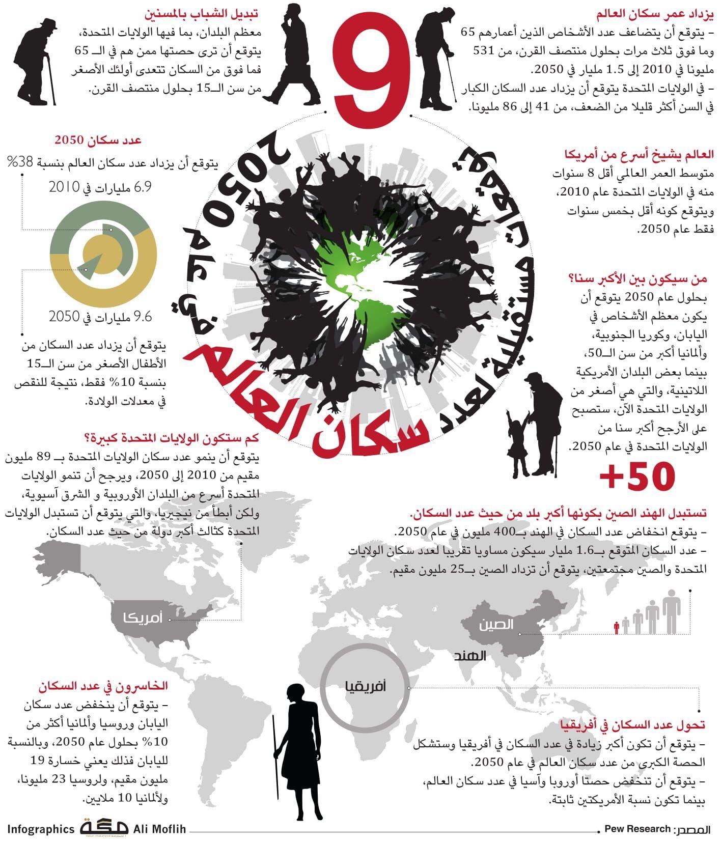 Aqidah العقيدة الصحيحة Arabic Homeschooling Files Cours Arabe Etude Langue Arabe