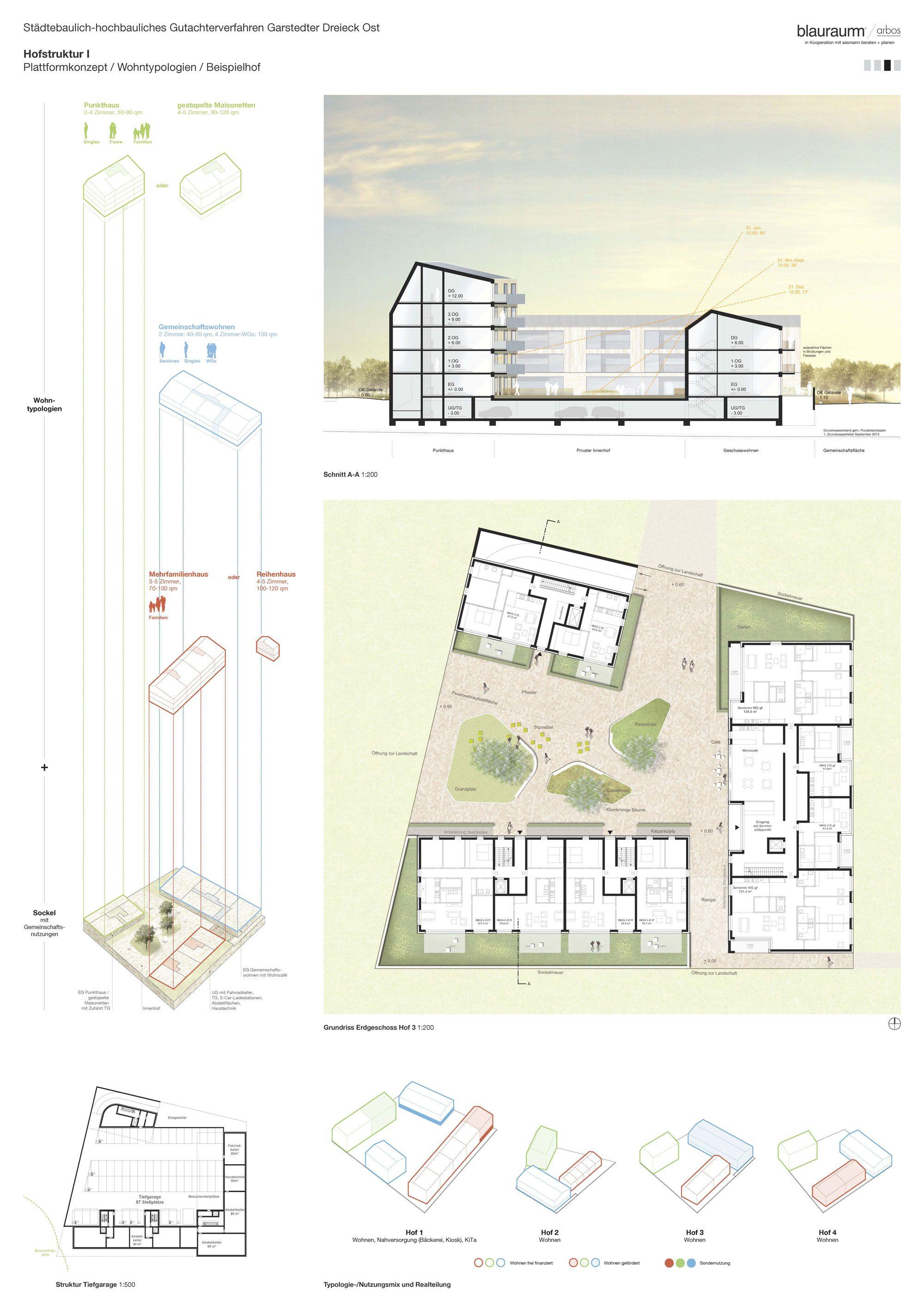 blauraum + arbos #arquitectonico