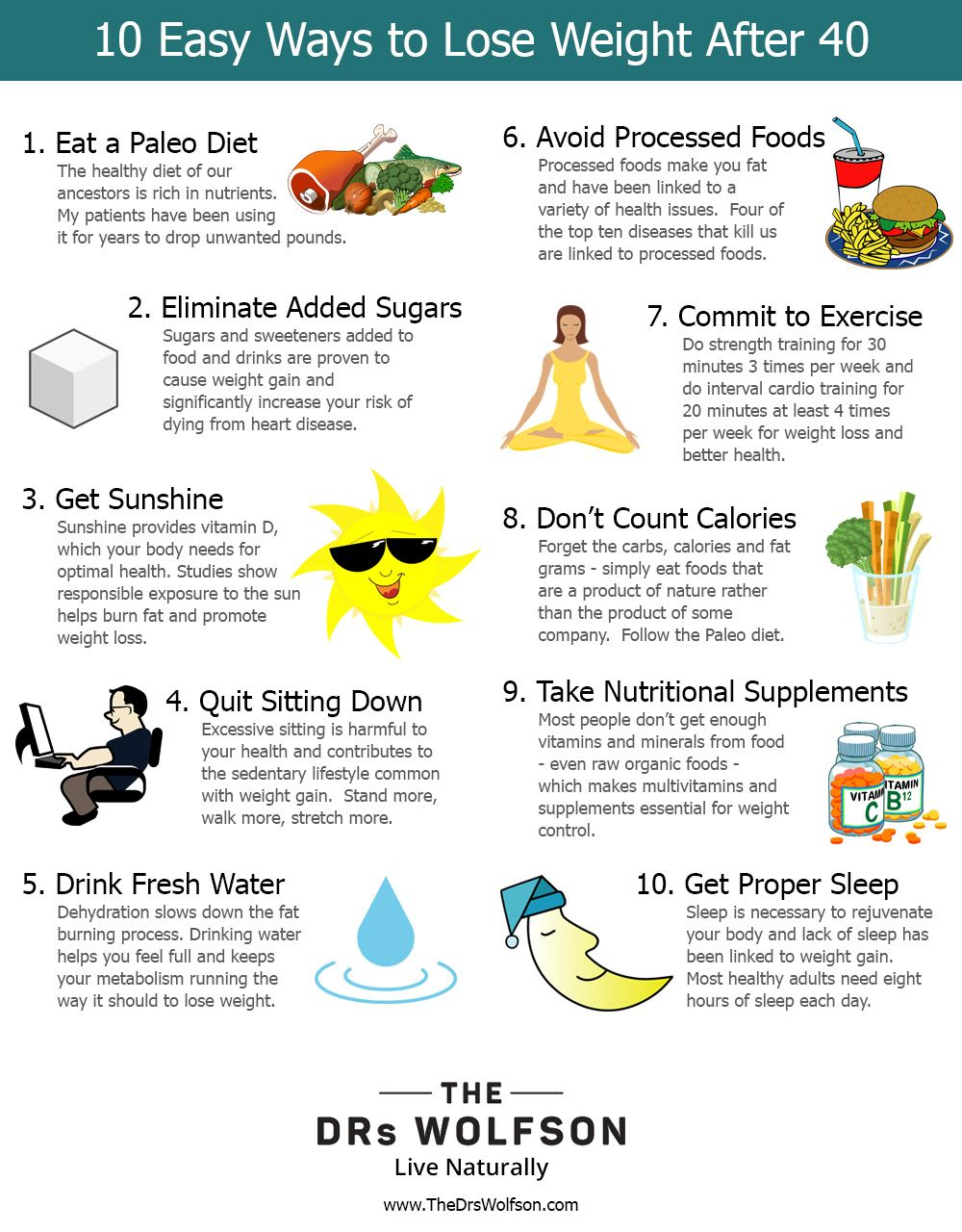 cual es la dieta de reduce fat fast