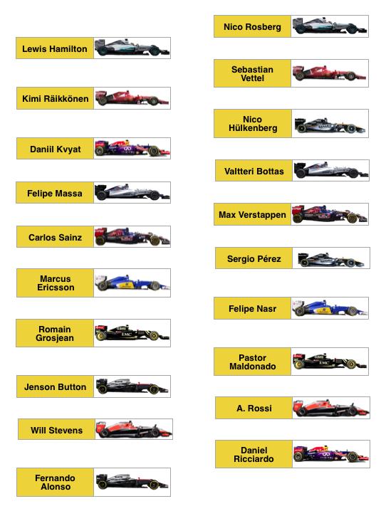 Parrilla De Salida Provisional Del Gran Premio De Brasil F1 2015 F1 Técnicafórmula1 Com Gran Premio De Mexico Gran Premio Gran Premio De Rusia