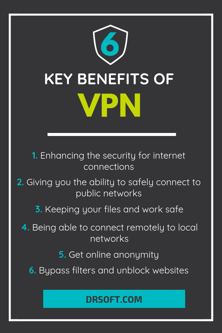 Why Using A Vpn Is Bad