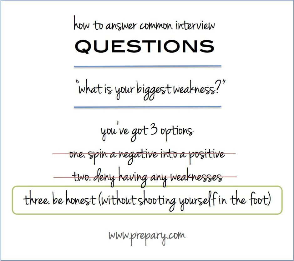 Answer the common interview question \