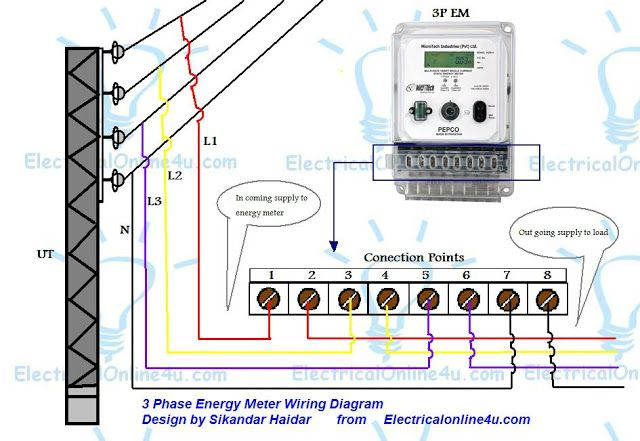 kwh meter wiring diagram electrical diagrams forum u2022 rh woollenkiwi co uk 3 phase ct meter wiring diagrams 3 phase kwh meter wiring diagram