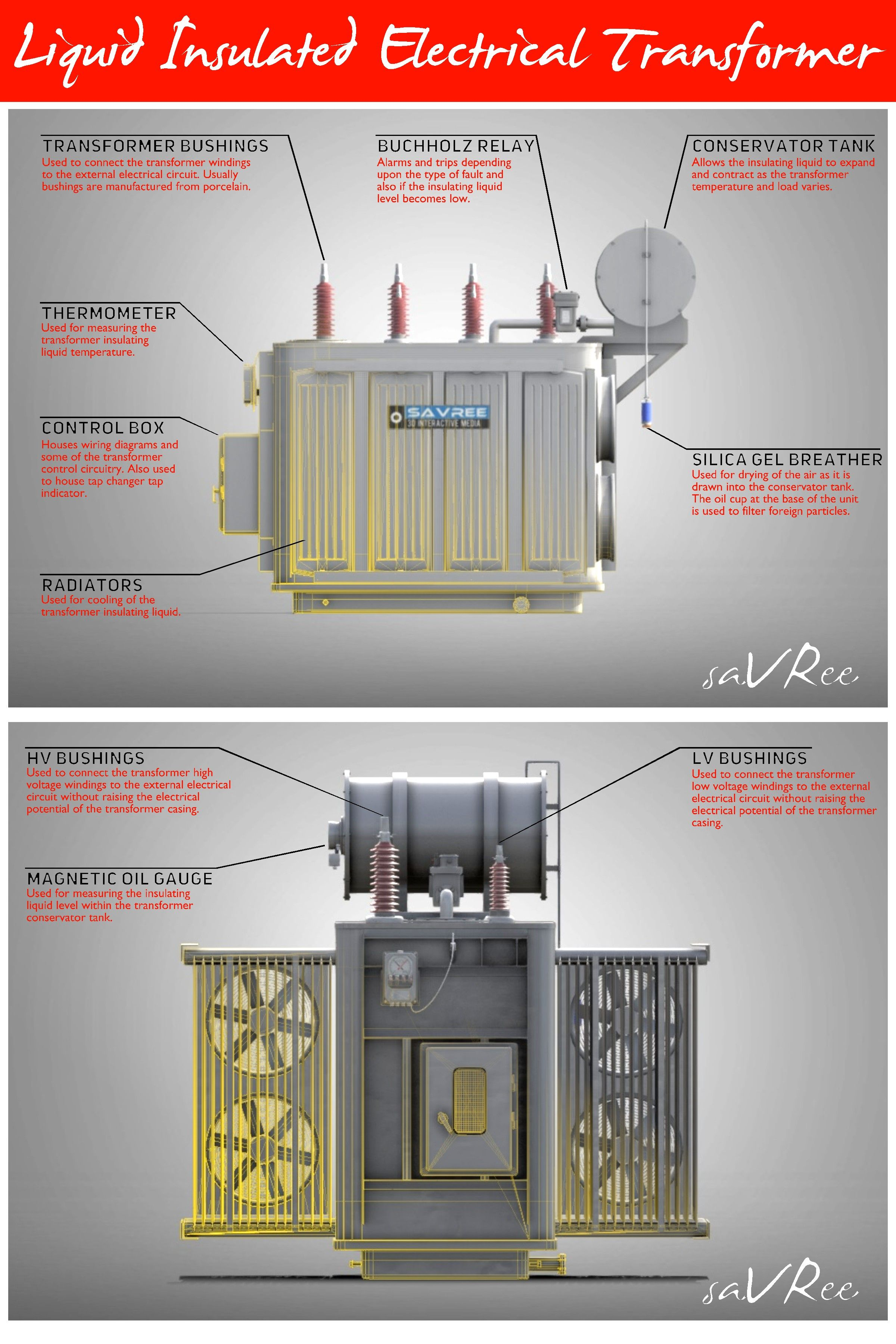 hight resolution of this pin shows the liquid insulated electrical transformer used in the power engineering industry its