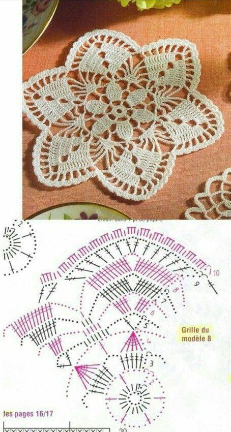 Not Your Grandma's Doily – Perfectly Purple Crochet Doily – Free Pattern