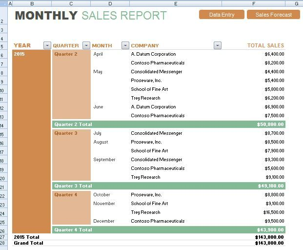 Monthly Sales Report Template: Monthly sales report help the person ...