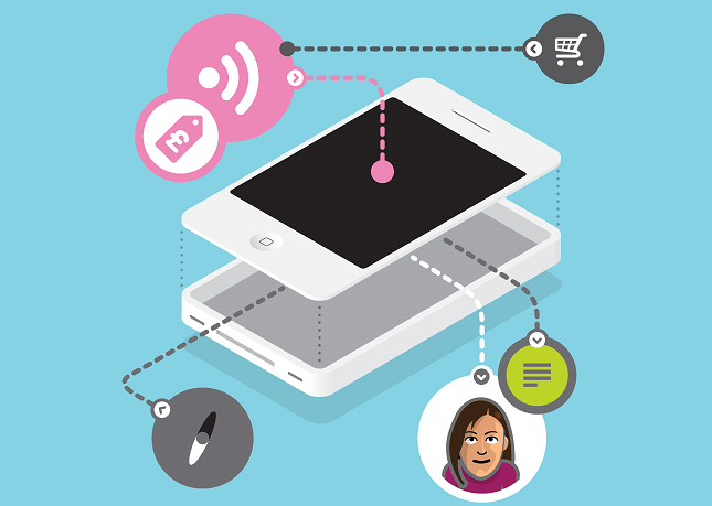 SMS, NFC, iBeacons and mobile marketing insights...