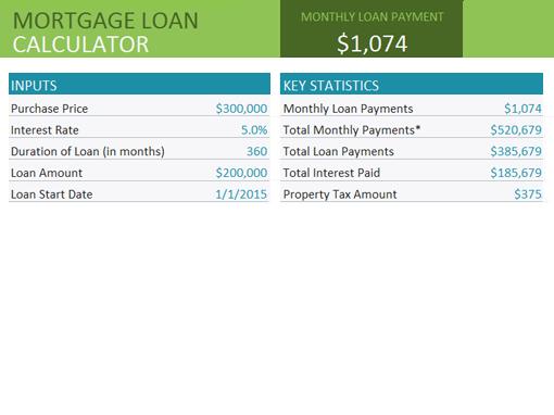 Great Mortgage Loan Calculator