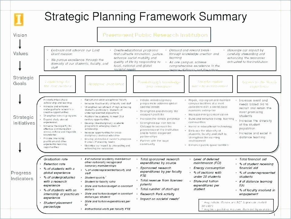 Strategic Account Plan Template Beautiful Key Account Management Plan Template Excel Strategic Marketing Plan Template How To Plan Business Plan Template