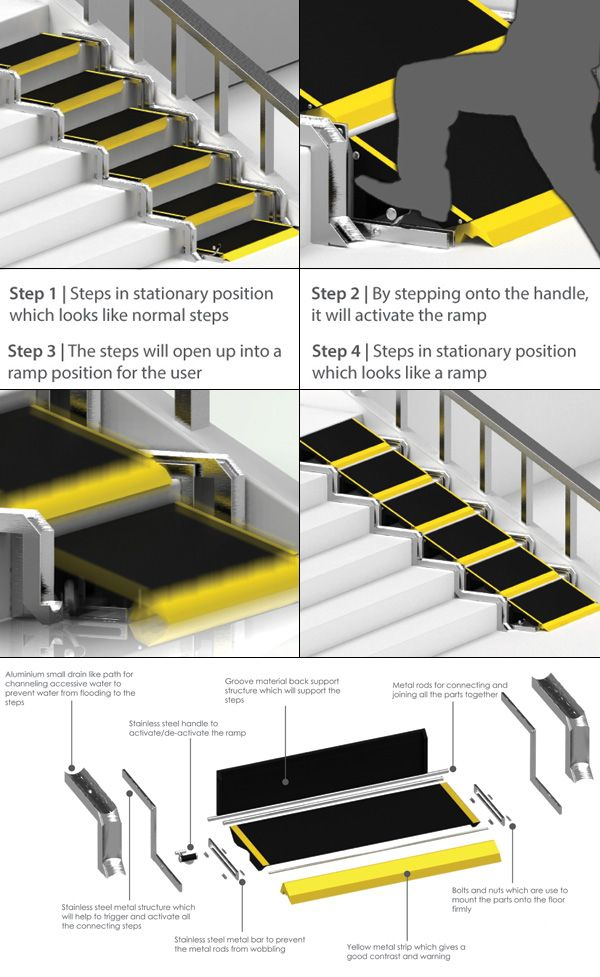 Convertible Is A Flight Of Functional Stairs That Changes Into Ramp For Wheelchairs