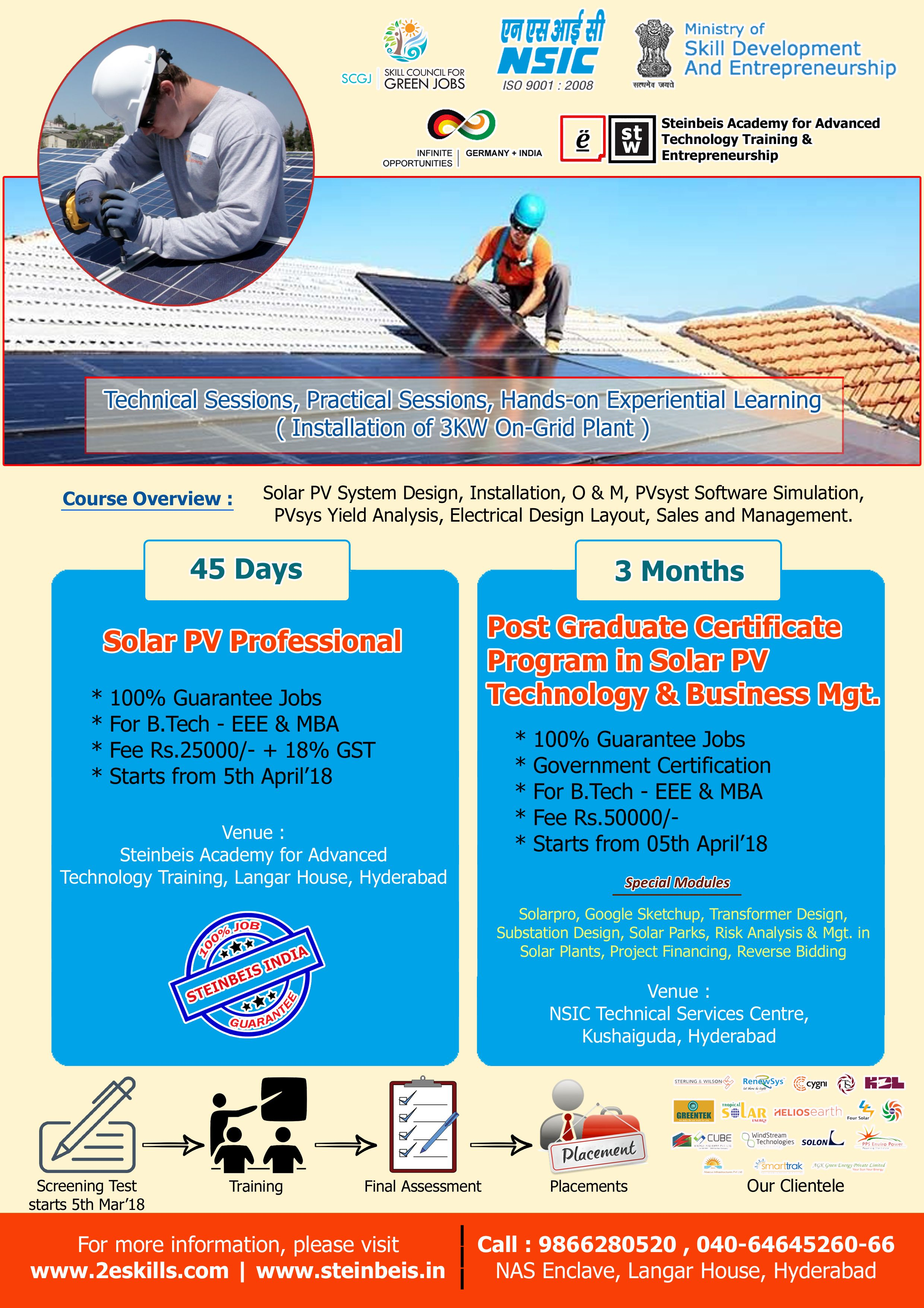 Solar Professional Training For Engineers Hyderabad Experiential Learning Solar Pv Systems Solar