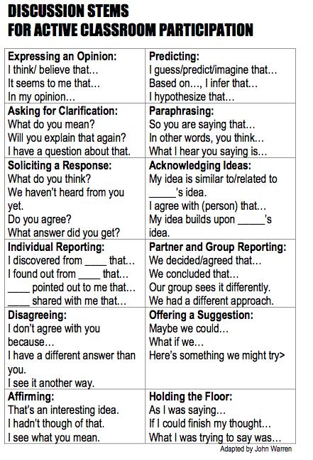 Sentence starters icebreaker