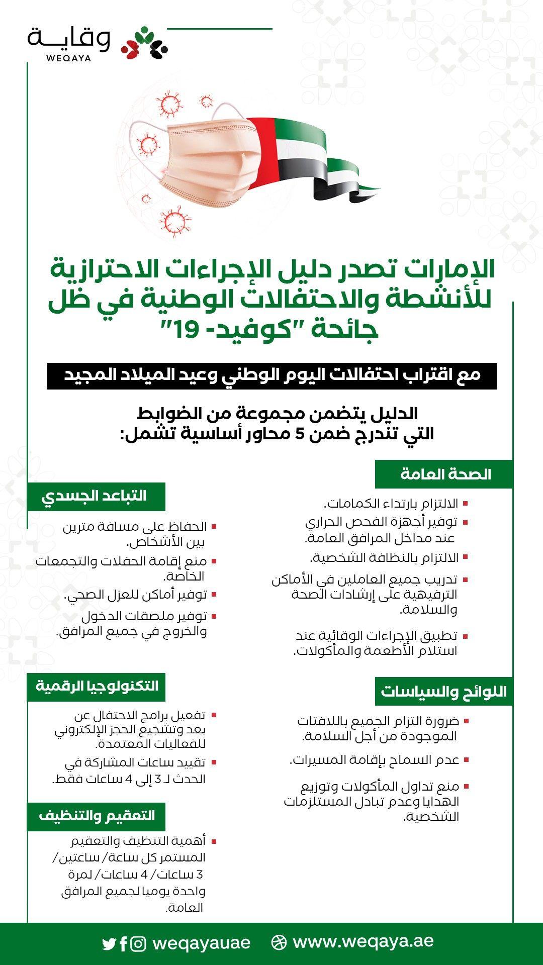 الإمارات تناشد المواطنين بالإلتزام بإجراءات السلامة مع إقتراب اليوم الوطني وعيد الميلاد المجيد Hag