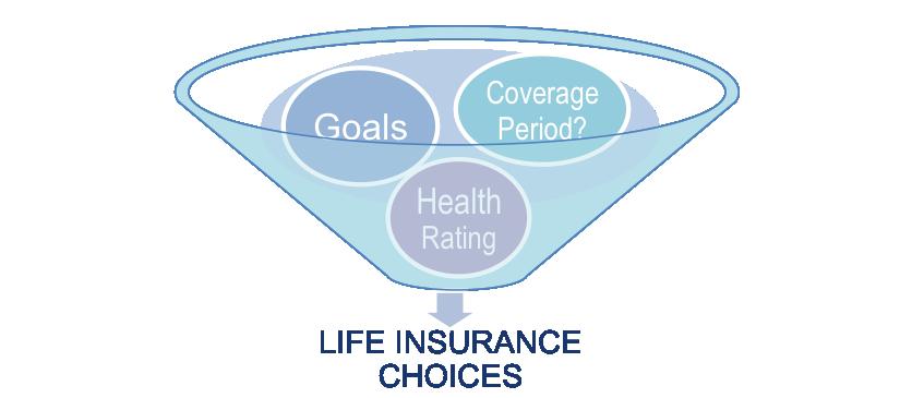 life insurance plans AutomobileInsuranceFt.Lauderdale