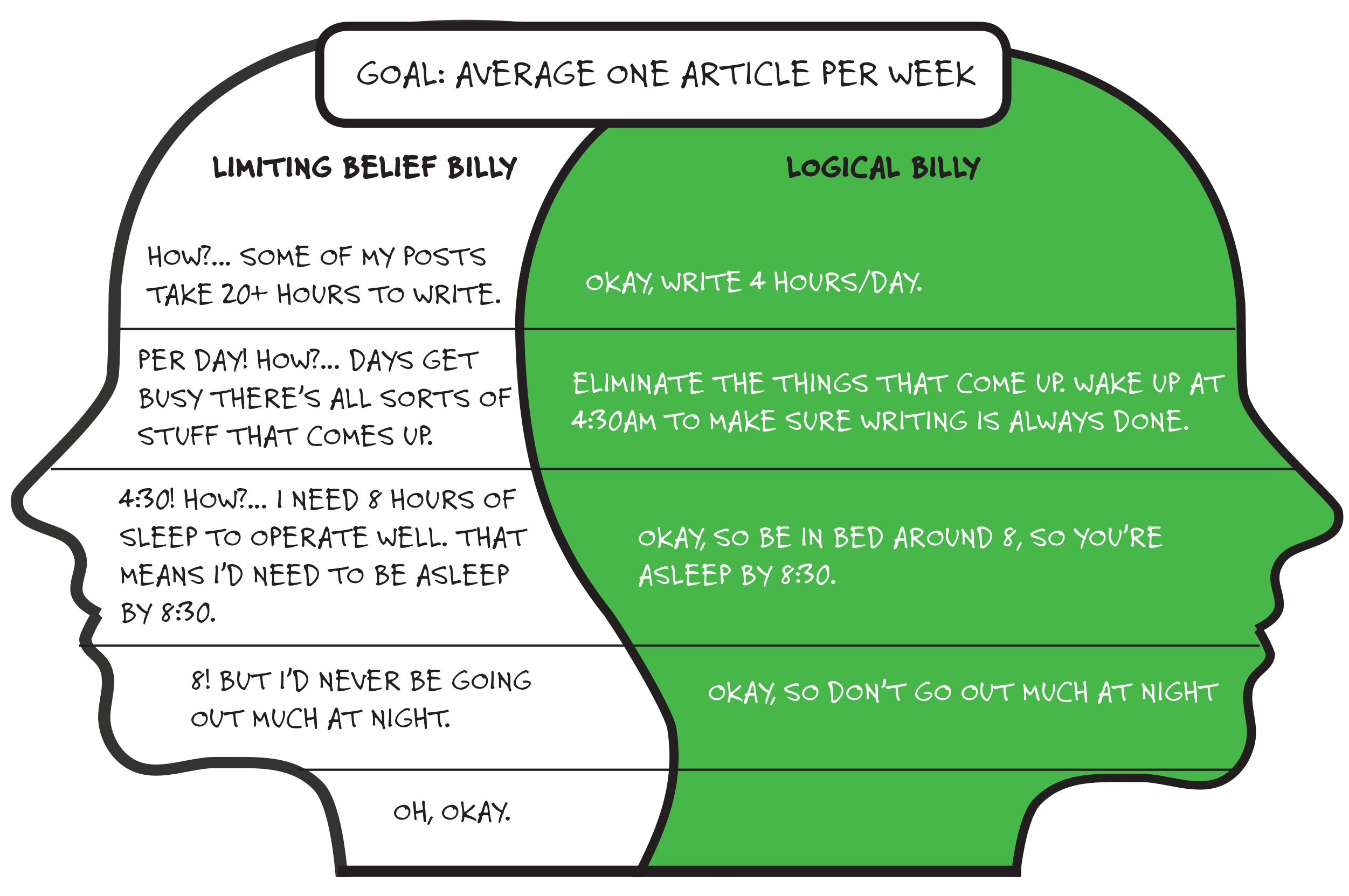 Pin By Kristianne Rushton On Goal Setting And Balance