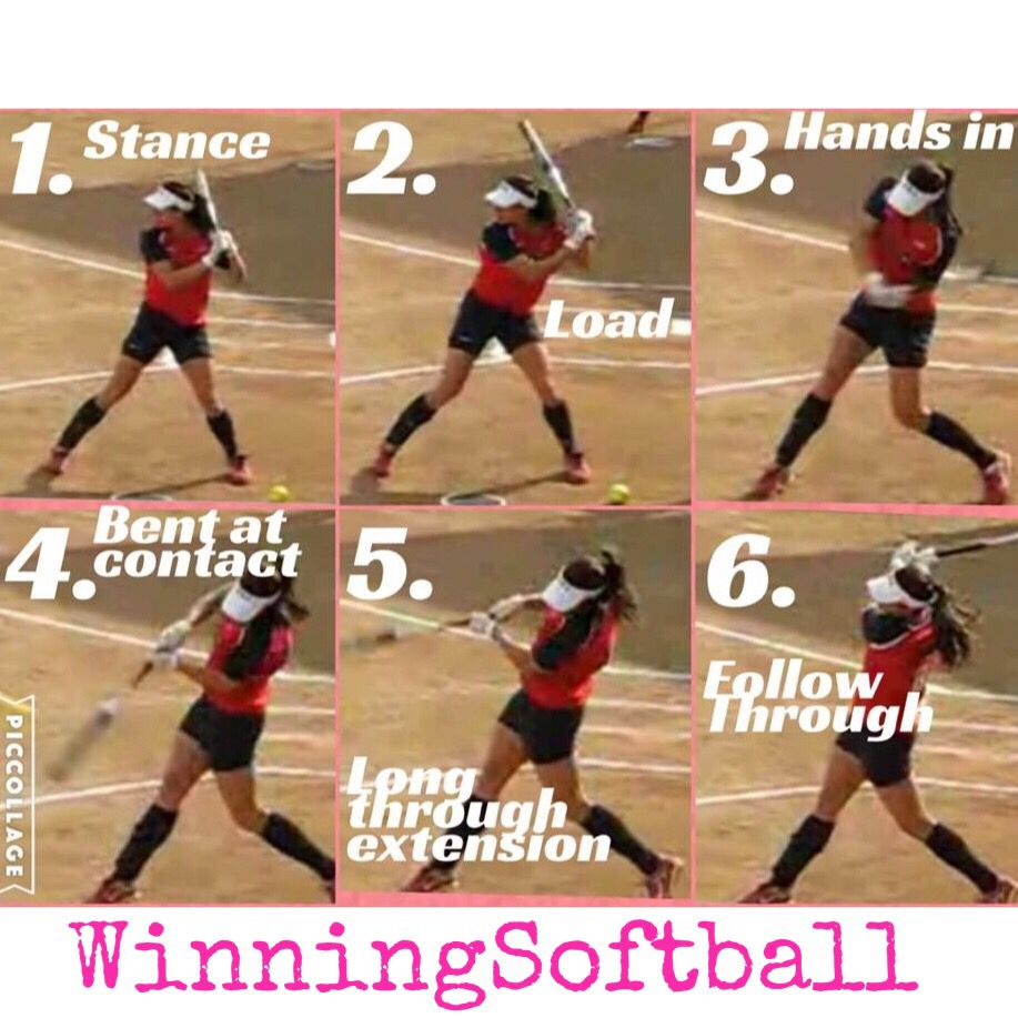 Phases of a swing!!