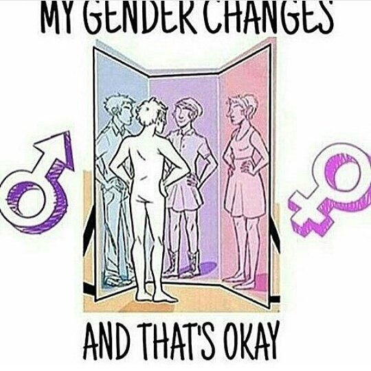 Genderfluid people are real and valid and all are different. ~Storm Message me if you need someone to talk to. Personal: @storm_schraven Kik: NatasjaRaven HOTLINES: Suicide: 1-800-784-8433 Bullying: 1-800-420-1479 Self-Harm: 1-800-DONT-CUT Eating Disorders: 1-847-831-3438 Rape & Sexual Assault: 1-800-656-4673 Lifeline: 1-800-273-8255 Depression: 1-630-482-9696 Abuse: 1-800-799-7233 • [TAGS]:#bisexual#genderfluid#lgbt#lgbtlove#admins#queer#queerlove#pansexual#gay#lesbian#loveislove#ho...