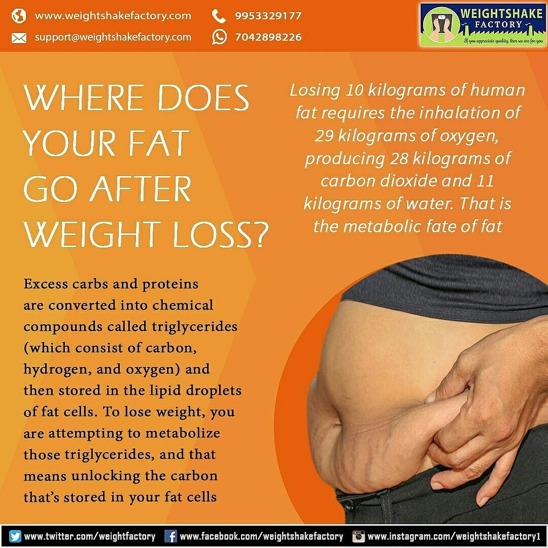 Lose stomach fat drink