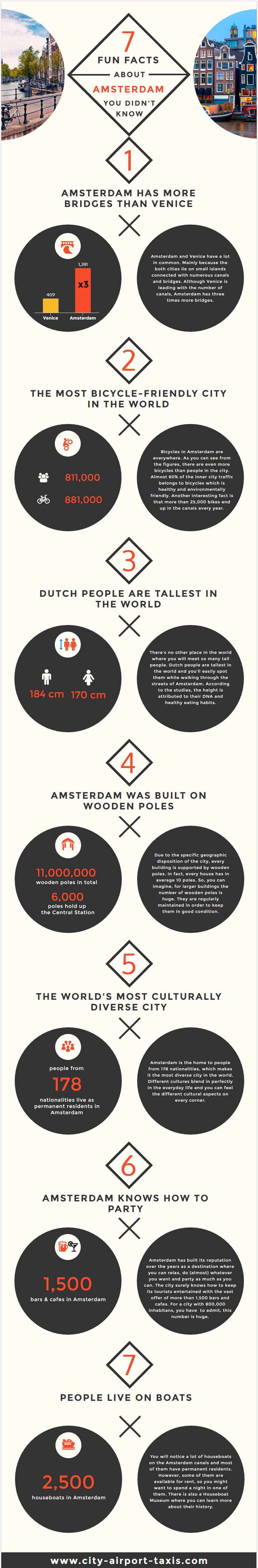 7 Fun Facts About Amsterdam You Didn't Know #Infographic