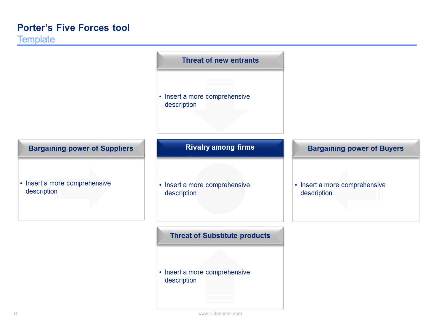 porter's five forces templates | porter's five forces templates | by