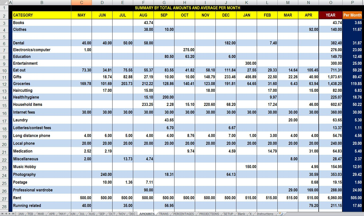 roommate expense spreadsheet excel templates pinterest expense