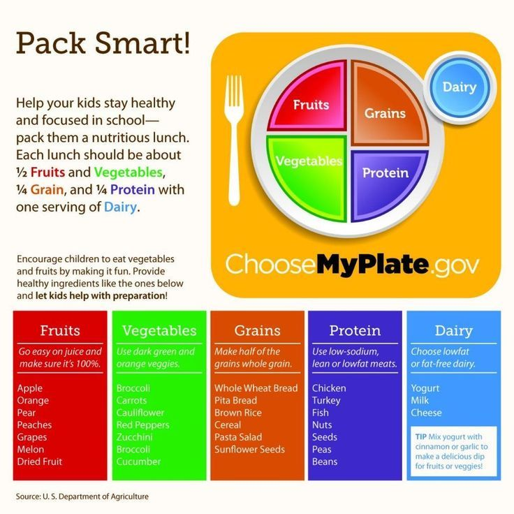 National Nutrition Month: Eat
