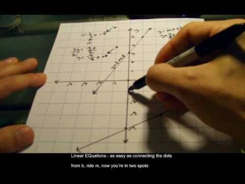 Math Rap - Graphing Linear Equations. I'm definitely showing this to my kids