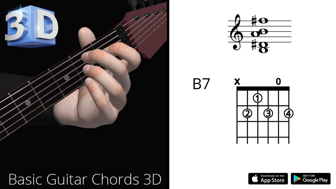 Basic Guitar Chords : B7 – Si Major Dominant Seventh – Polygonium ...