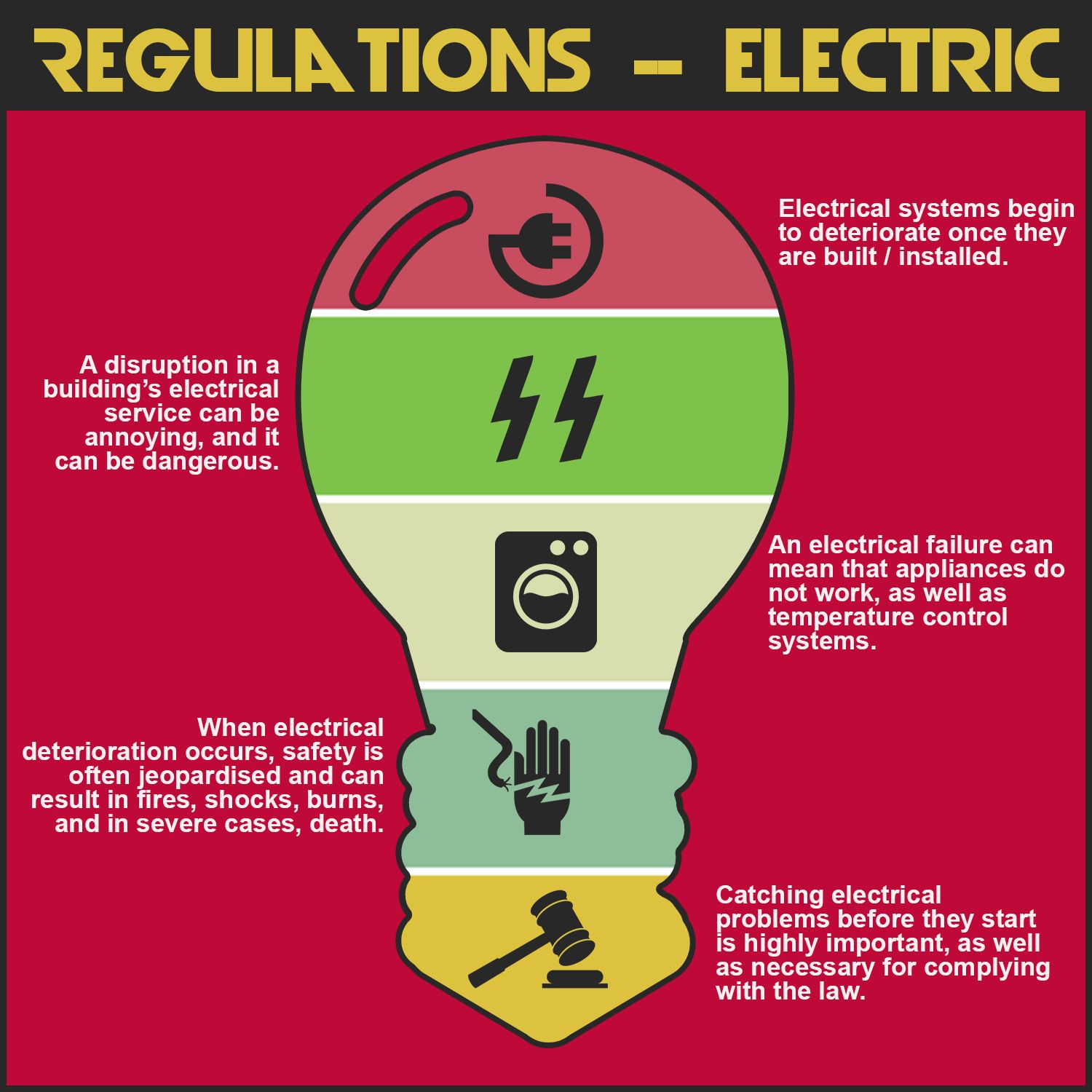 Electrical regulations are in place to help protect people