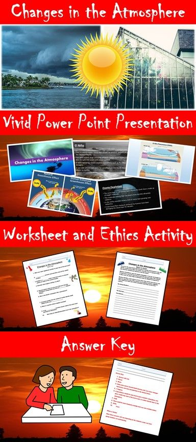 Change In The Atmosphere Lesson With Power Point Worksheet And