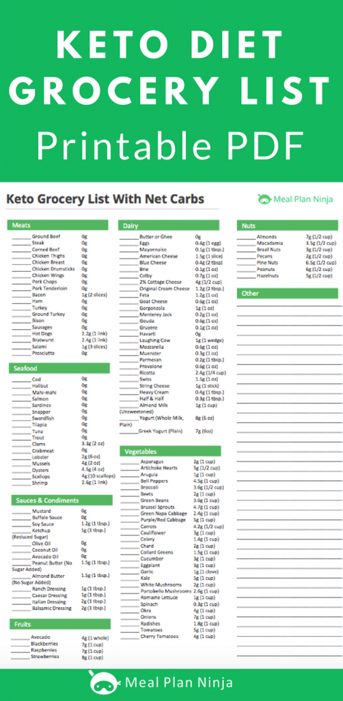 Printable Keto Diet Grocery List Approved Foods ketoforbeginners  ketogenicdiet ketogroceryshopping ketogrocerylist