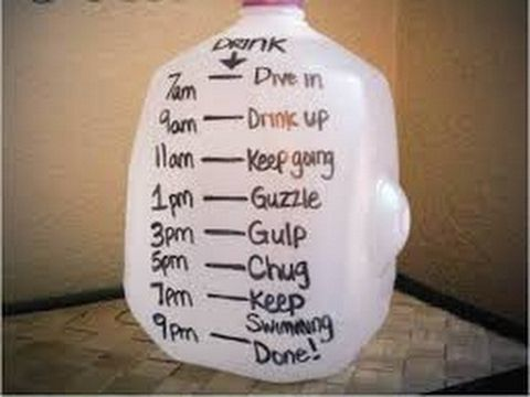Hello: I wanted to share with you that I completed the 1- gallon a day water  challenge. This is the full video starting with day one.! I drank a gallon  of ...