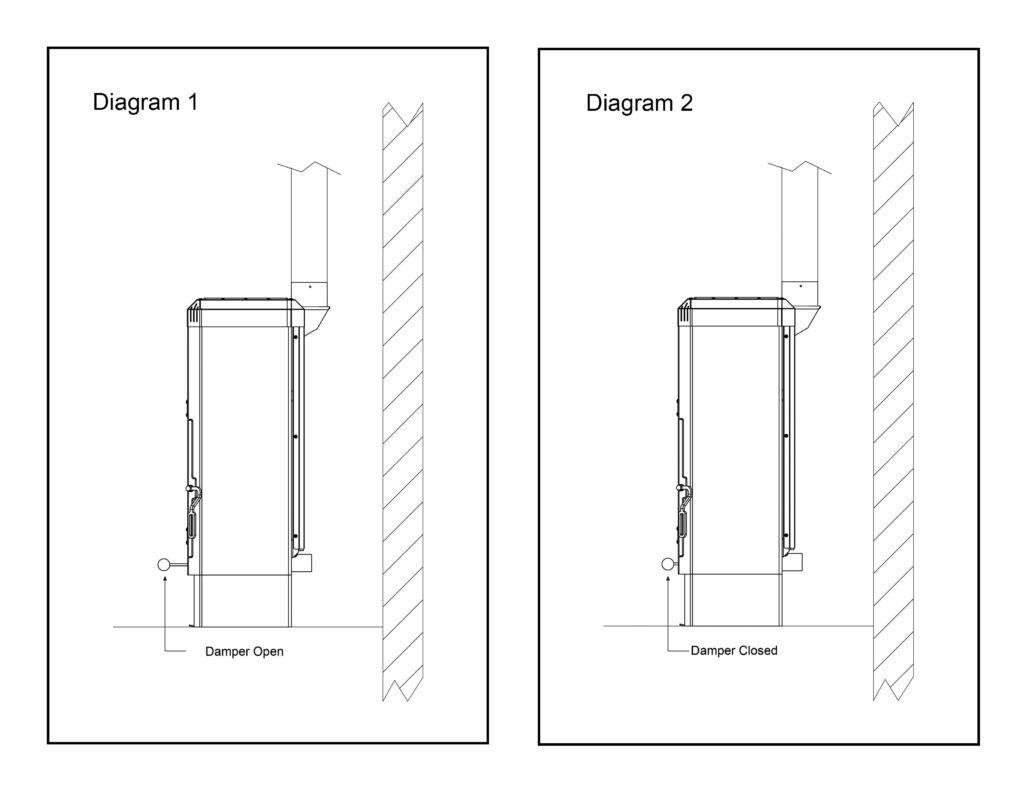 small resolution of katydid small wood burning stove installation diagrams 1 2