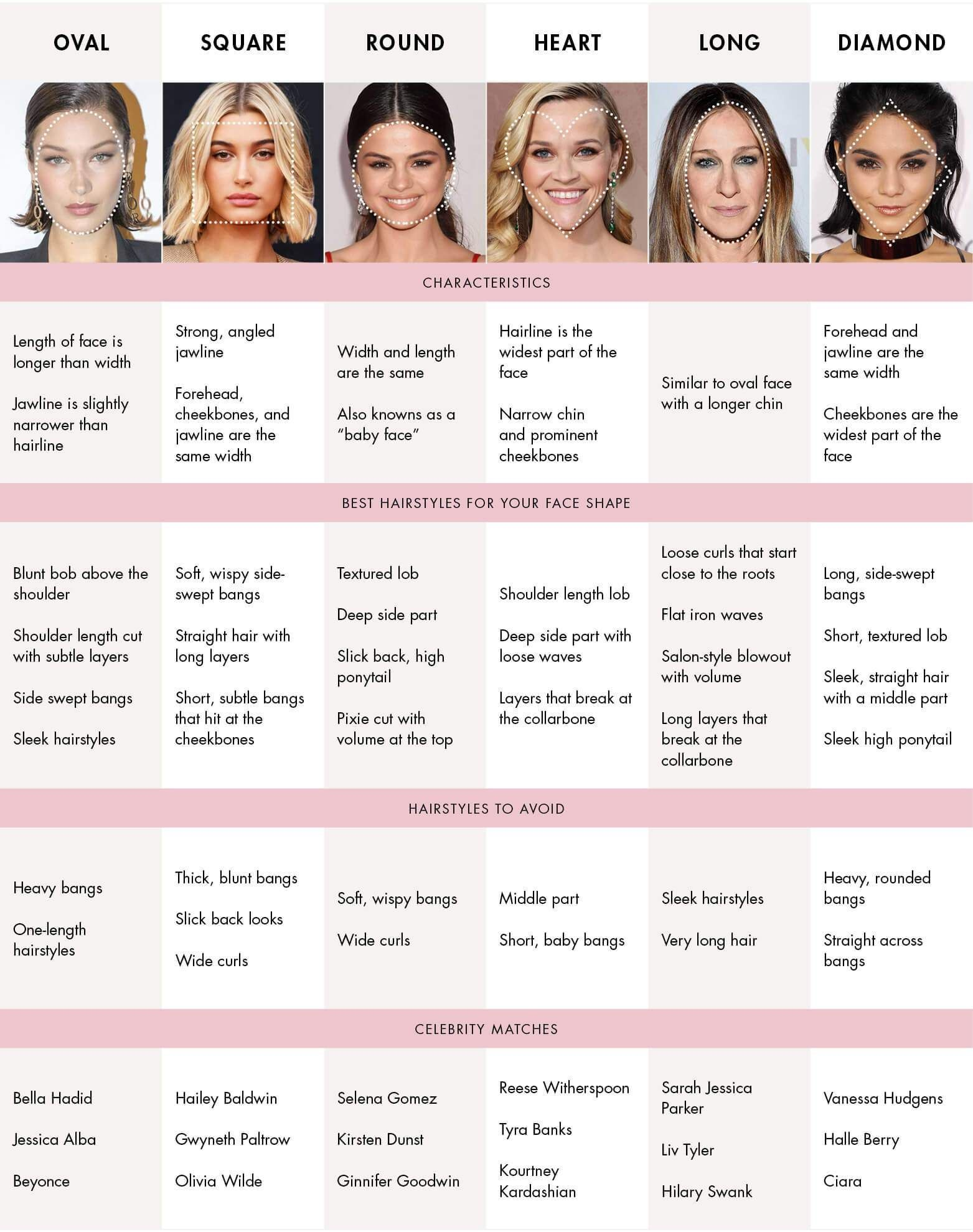 face & head shapes: best womens hairstyles for different