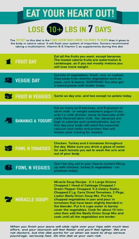 The Warrior Diet Lose 10 Lbs Health Get Healthy