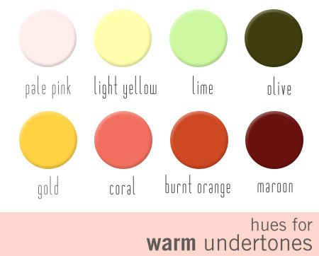 2013 Nail Polish Spring Summer Nail Polish Trends Colors For Skin Tone Warm Skin Tone Colors Warm Undertones Skin