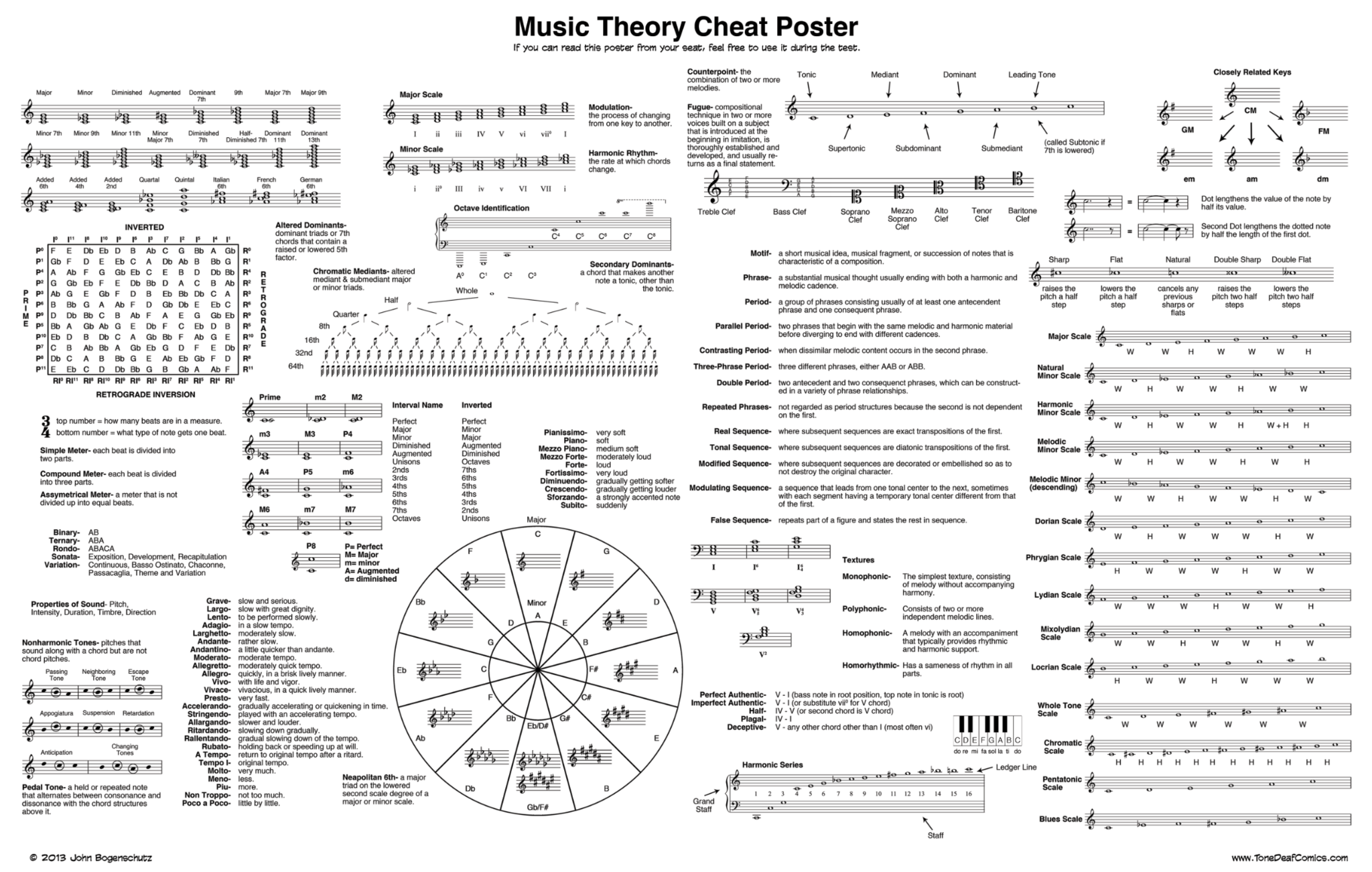 Worksheets Music Fundamentals Worksheets music theory cheat poster test and christening by popular demand the is now available to christen your music