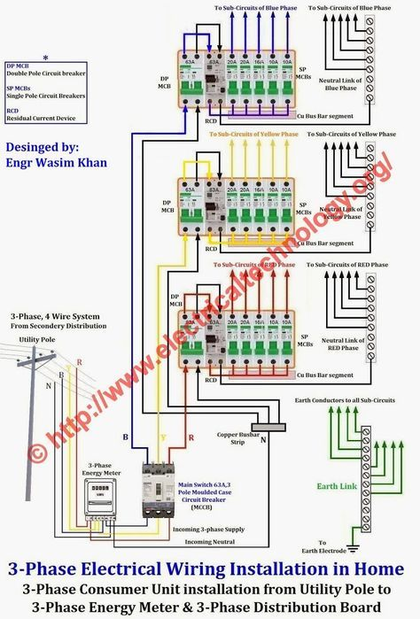 Three phase electrical wiring installation in home pinterest three phase electrical wiring installation at home 3 phase consumer unit installation from utility pole to 3 phase energy meter 3 phase distribution board cheapraybanclubmaster Images
