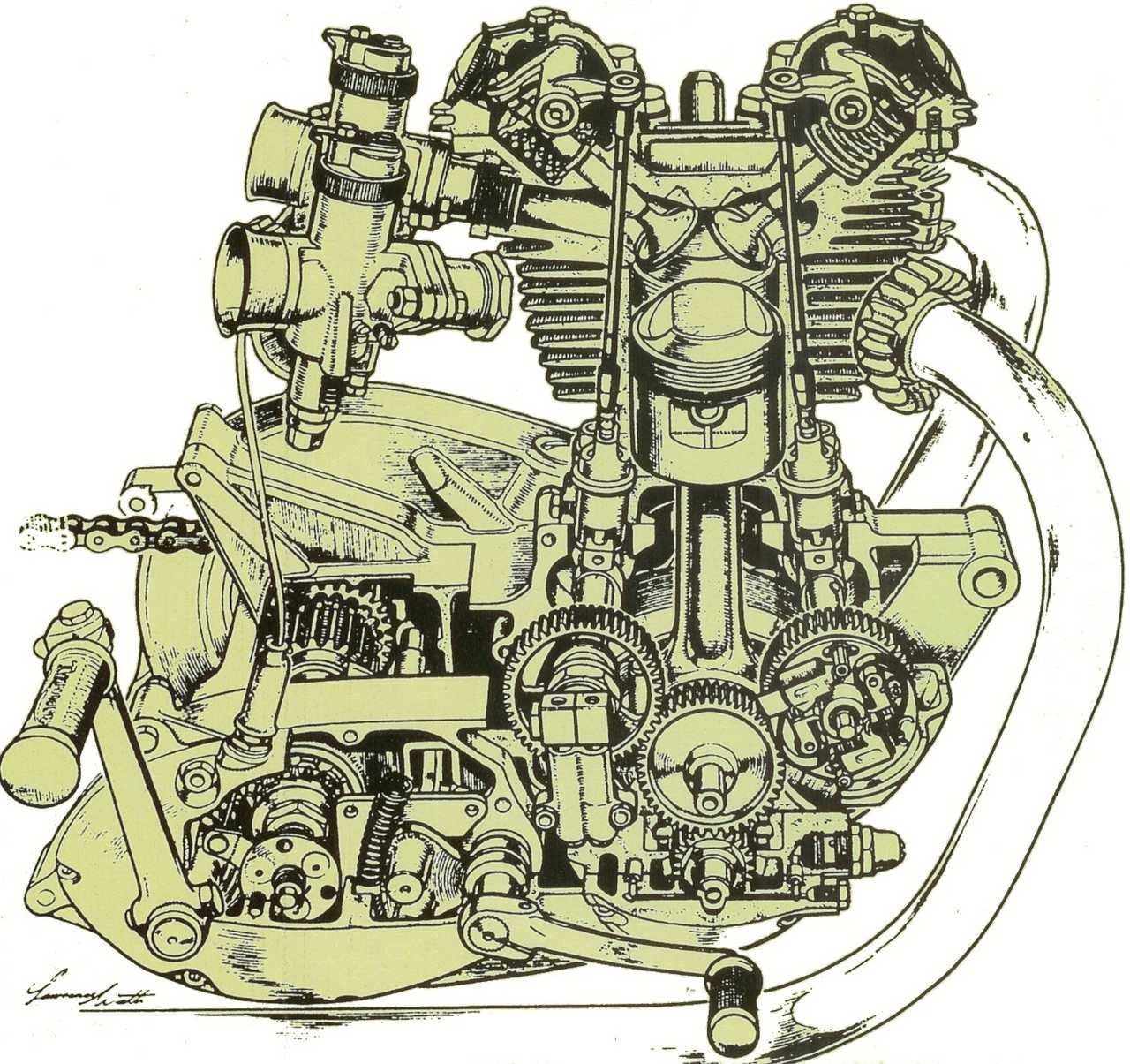 Triumph Pre Unit Cutaway Engine Vertical Twin Motorcycle Engine Motorcycle Illustration Engineering
