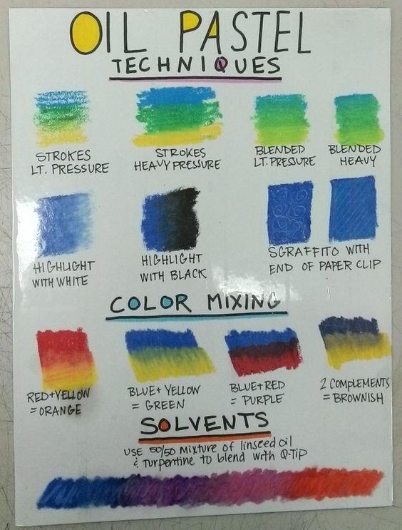 Mrs Deketts Art Room Google Search Oil Pastel Art Room Posters Oil Pastel Art