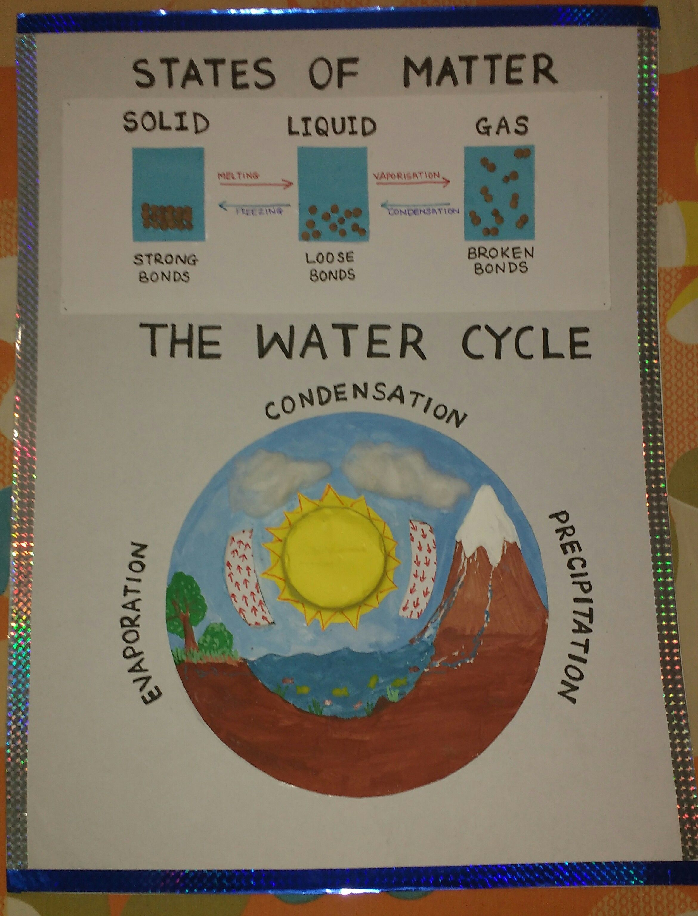 Pin By Aarti Khare On Science Project