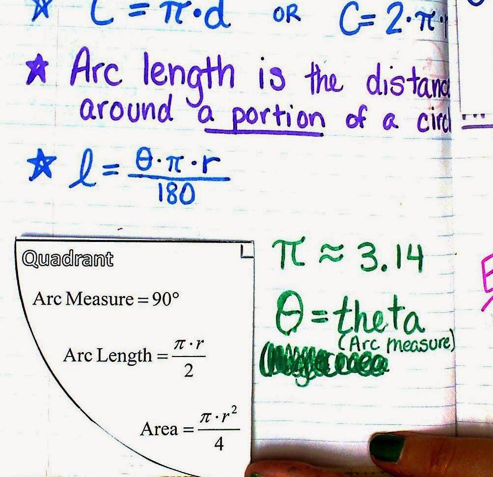 Mrs. Atwood's Math Class Circles Math geometry, High